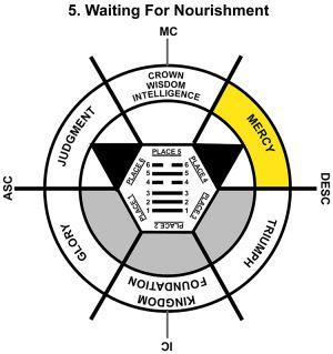 HxQ-02TA-24-30 5-Waiting For Nourishment-L4