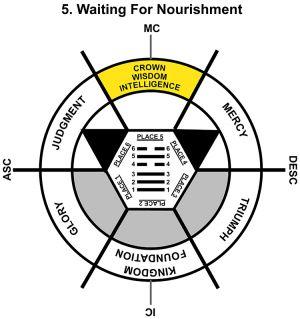 HxQ-02TA-24-30 5-Waiting For Nourishment-L5
