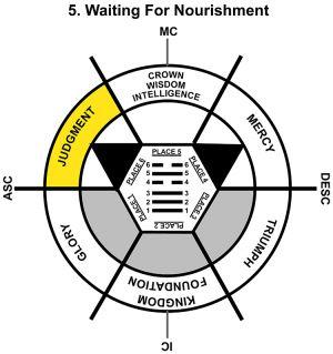HxQ-02TA-24-30 5-Waiting For Nourishment-L6