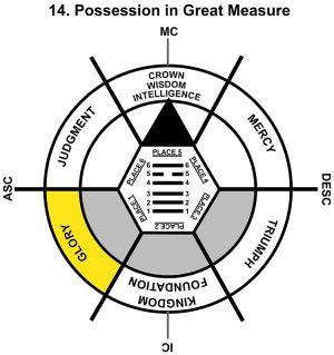 HxQ-03GE-12-18 14-Possession In Great Measure-L1