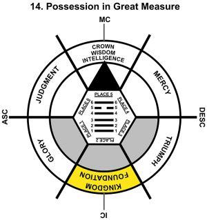 HxQ-03GE-12-18 14-Possession In Great Measure-L2
