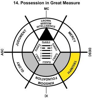 HxQ-03GE-12-18 14-Possession In Great Measure-L3