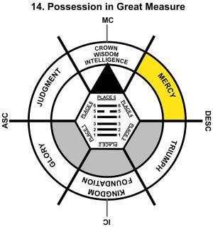 HxQ-03GE-12-18 14-Possession In Great Measure-L4