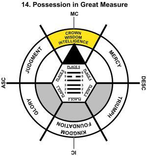 HxQ-03GE-12-18 14-Possession In Great Measure-L5