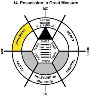 HxQ-03GE-12-18 14-Possession In Great Measure-L6