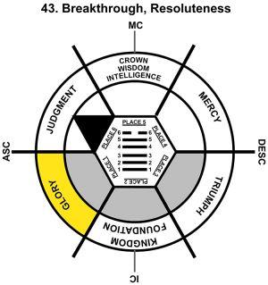 HxQ-03GE-18-24 43-Breakthrough Resoluteness-L1