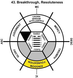 HxQ-03GE-18-24 43-Breakthrough Resoluteness-L2