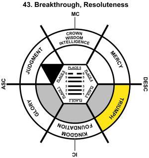 HxQ-03GE-18-24 43-Breakthrough Resoluteness-L3