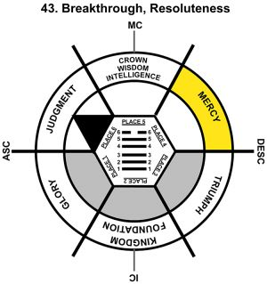 HxQ-03GE-18-24 43-Breakthrough Resoluteness-L4