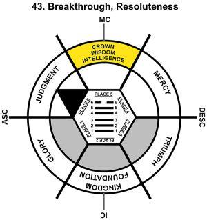 HxQ-03GE-18-24 43-Breakthrough Resoluteness-L5