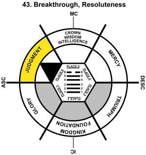 HxQ-03GE-18-24 43-Breakthrough Resoluteness-L6