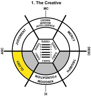 HxQ-03GE-24-30 1-The Creative-L1