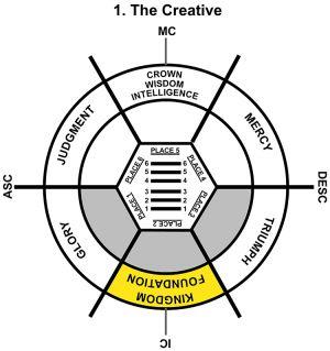 HxQ-03GE-24-30 1-The Creative-L2
