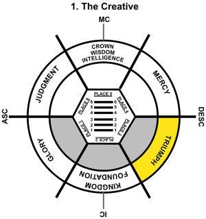 HxQ-03GE-24-30 1-The Creative-L3