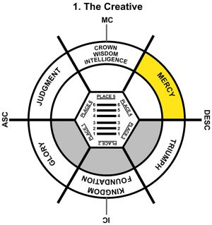 HxQ-03GE-24-30 1-The Creative-L4