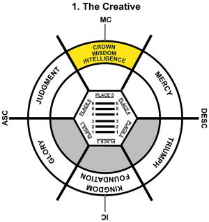 HxQ-03GE-24-30 1-The Creative-L5