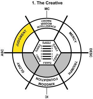 HxQ-03GE-24-30 1-The Creative-L6
