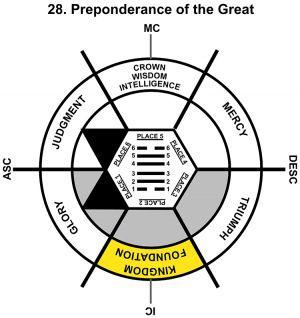 HxQ-04CN-06-12 28-Preponderance Great-L2