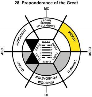 HxQ-04CN-06-12 28-Preponderance Great-L4