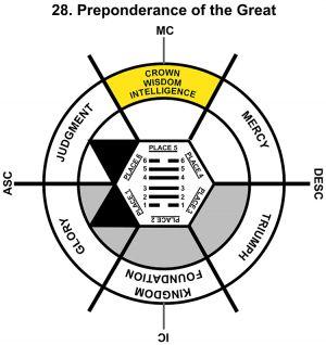 HxQ-04CN-06-12 28-Preponderance Great-L5
