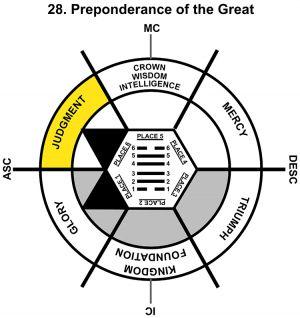 HxQ-04CN-06-12 28-Preponderance Great-L6