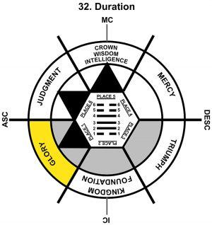 HxQ-04CN-18-24 32-Duration-L1
