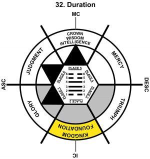 HxQ-04CN-18-24 32-Duration-L2