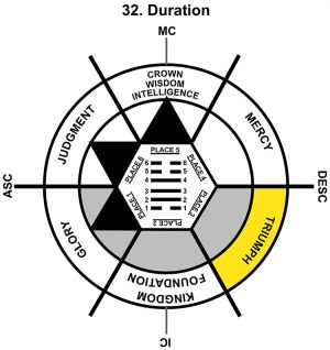 HxQ-04CN-18-24 32-Duration-L3