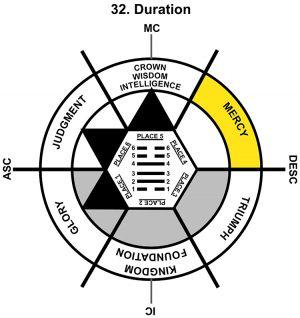 HxQ-04CN-18-24 32-Duration-L4