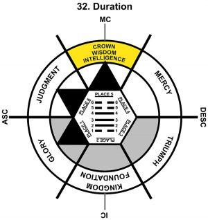 HxQ-04CN-18-24 32-Duration-L5