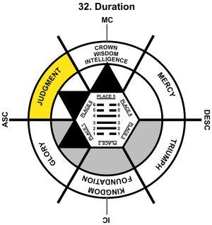 HxQ-04CN-18-24 32-Duration-L6