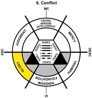 HxQ-05LE-15-18 6-Conflict-L1