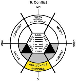 HxQ-05LE-15-18 6-Conflict-L2