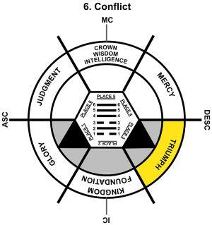 HxQ-05LE-15-18 6-Conflict-L3