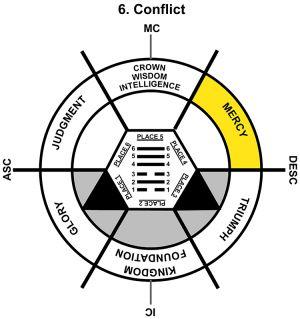 HxQ-05LE-15-18 6-Conflict-L4
