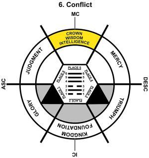 HxQ-05LE-15-18 6-Conflict-L5