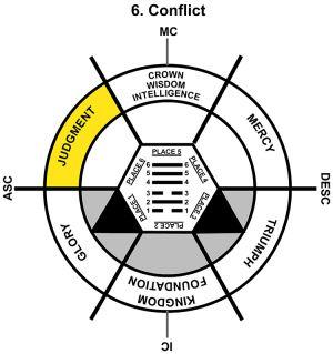 HxQ-05LE-15-18 6-Conflict-L6