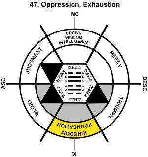 HxQ-05LE-18-24 47-Oppression-L2