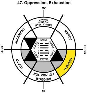 HxQ-05LE-18-24 47-Oppression-L3
