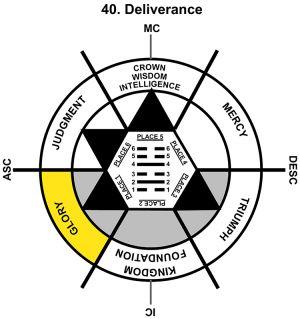 HxQ-06VI-00-06 40-Deliverance-L1