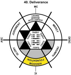 HxQ-06VI-00-06 40-Deliverance-L2