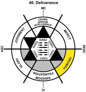 HxQ-06VI-00-06 40-Deliverance-L3