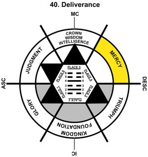 HxQ-06VI-00-06 40-Deliverance-L4