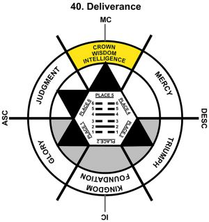 HxQ-06VI-00-06 40-Deliverance-L5