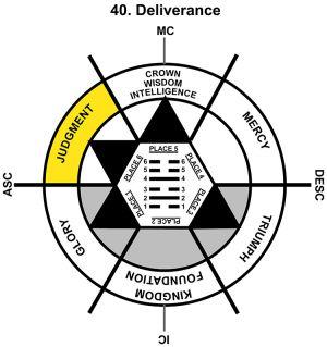HxQ-06VI-00-06 40-Deliverance-L6