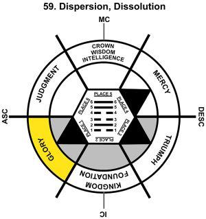 HxQ-06VI-06-12 59-Dispersion-L1