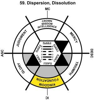 HxQ-06VI-06-12 59-Dispersion-L2