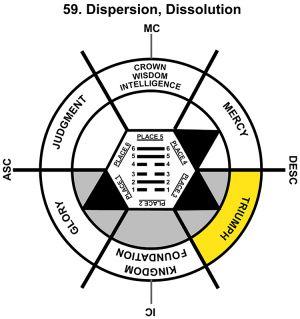 HxQ-06VI-06-12 59-Dispersion-L3