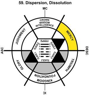 HxQ-06VI-06-12 59-Dispersion-L4