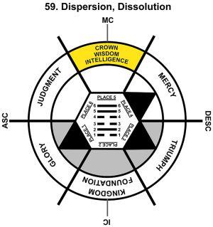 HxQ-06VI-06-12 59-Dispersion-L5